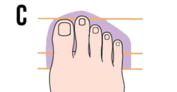 Shape of feet and personality