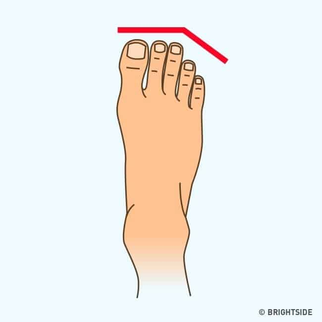 Types of feet and what they reveal about your personality