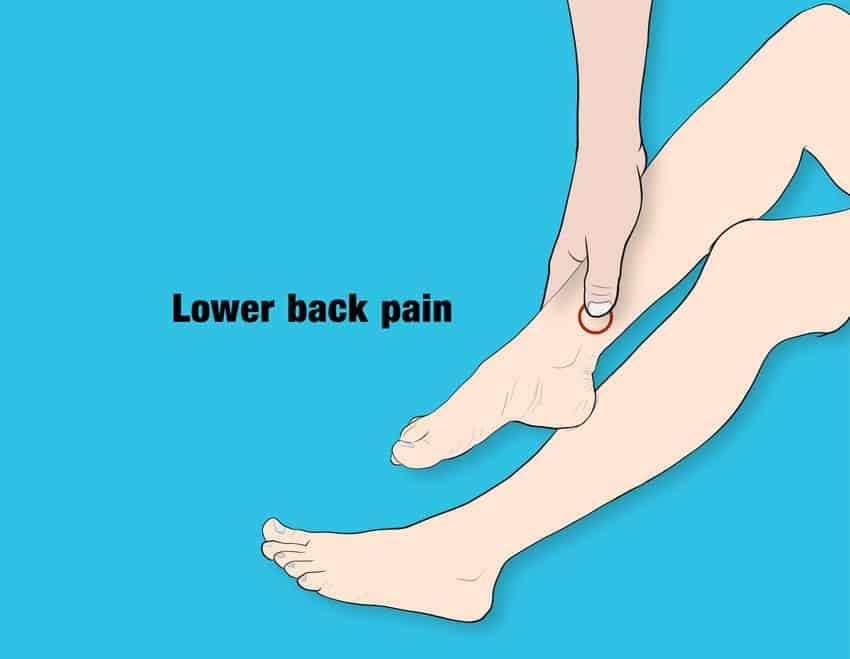 Some Simple Pressure Points You Need To Know About