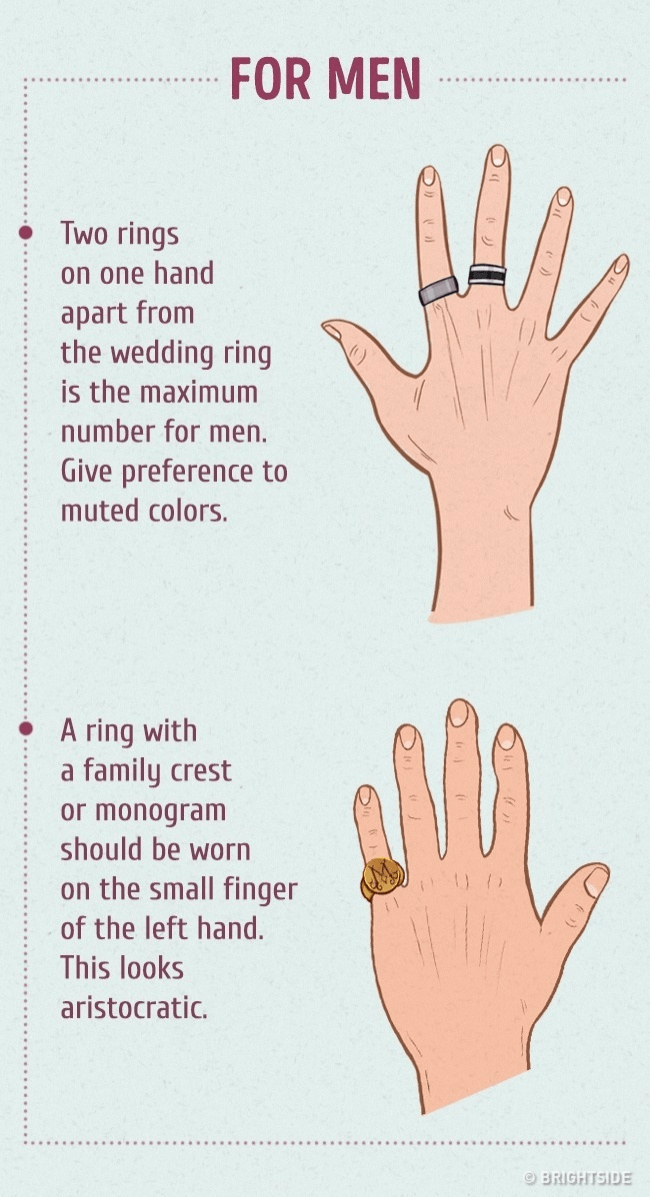 How to select a perfect ring for you?