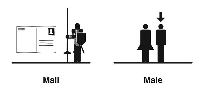 Mail, Male