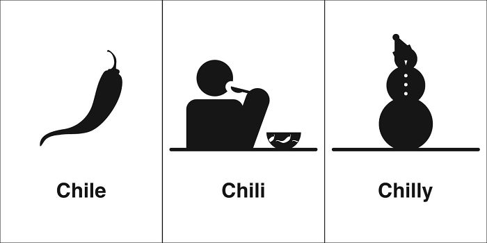 Chile, Chili, Chilly