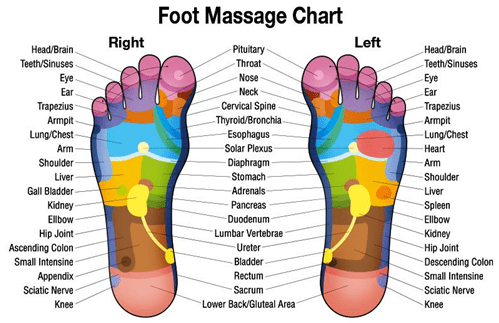 Best tips to make your feet look perfect